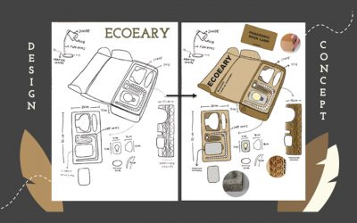 ECOEARY – Eco-Friendly Packaging (Mushroom x Recycled Paper)